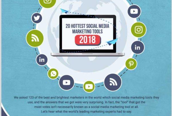 20 Hottest Social Marketing Help