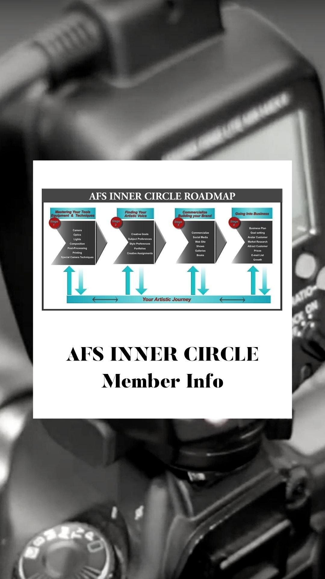 afs photography inner circle membership